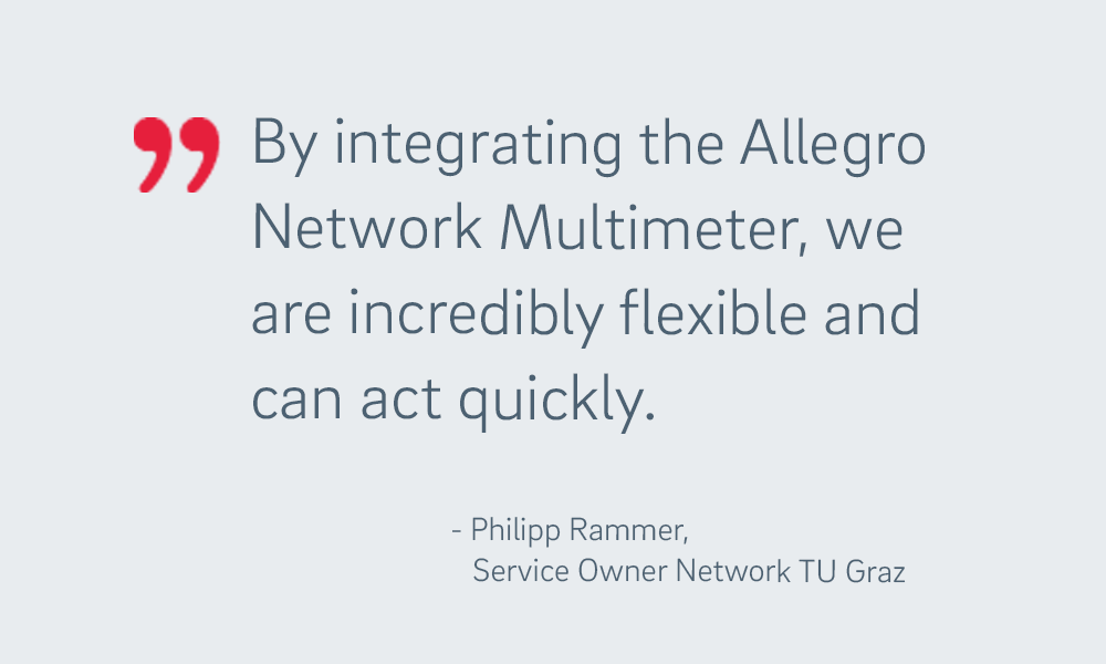 Philipp Rammers (TU Graz) quote on the Allegro Network Multimeter