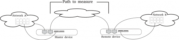 Ap-mm-path-measurement-3.png